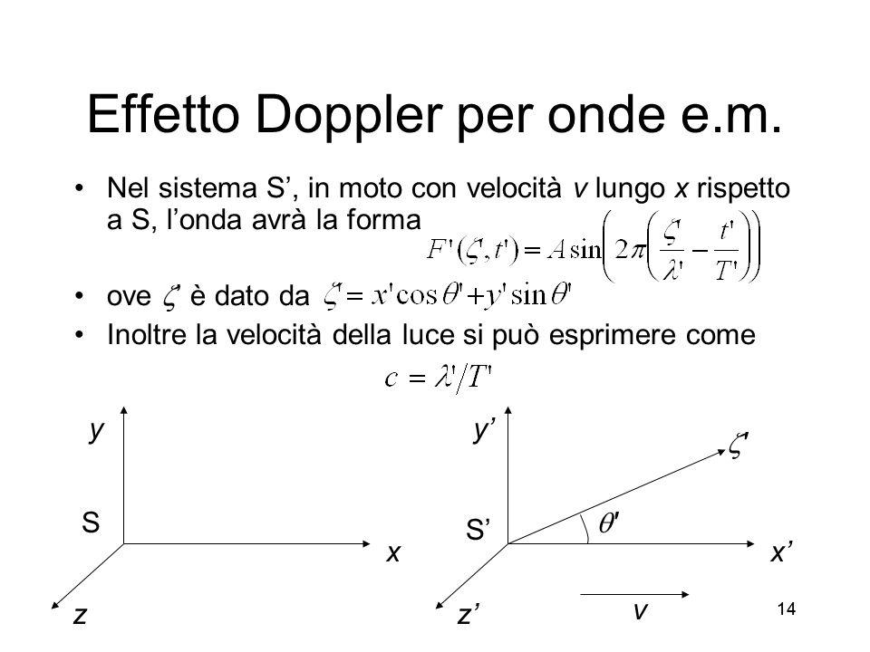 14 Effetto Doppler per onde e.m. Nel sistema S, in moto con velocità v lungo x rispetto a S, londa avrà la forma ove è dato da Inoltre la velocità del