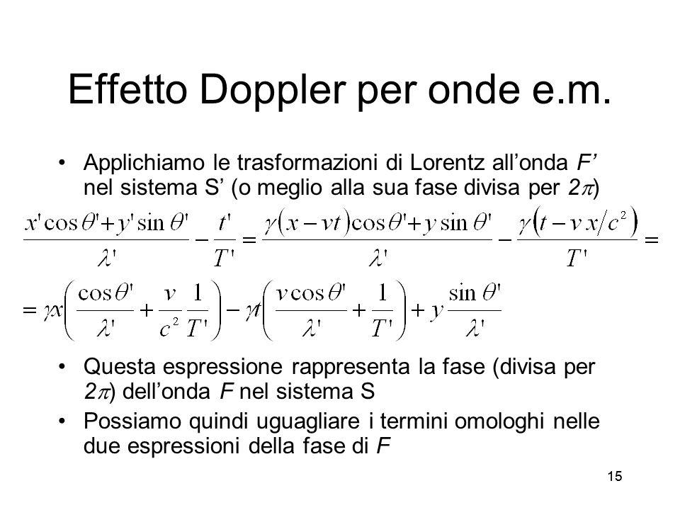15 Effetto Doppler per onde e.m. Applichiamo le trasformazioni di Lorentz allonda F nel sistema S (o meglio alla sua fase divisa per 2 ) Questa espres
