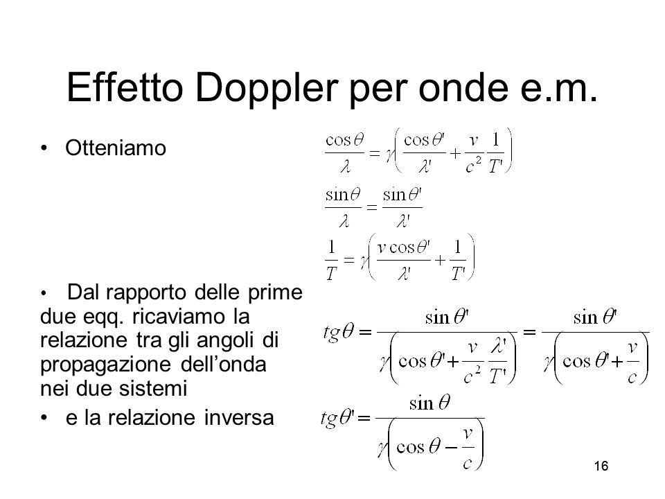 16 Effetto Doppler per onde e.m. Otteniamo Dal rapporto delle prime due eqq. ricaviamo la relazione tra gli angoli di propagazione dellonda nei due si