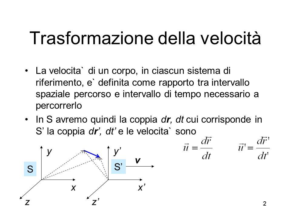 222 Trasformazione della velocità La velocita` di un corpo, in ciascun sistema di riferimento, e` definita come rapporto tra intervallo spaziale percorso e intervallo di tempo necessario a percorrerlo In S avremo quindi la coppia dr, dt cui corrisponde in S la coppia dr, dt e le velocita` sono x y z x y z v S S