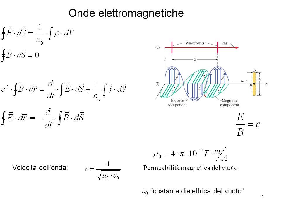 1 Onde elettromagnetiche Velocità dellonda: Permeabilità magnetica del vuoto costante dielettrica del vuoto