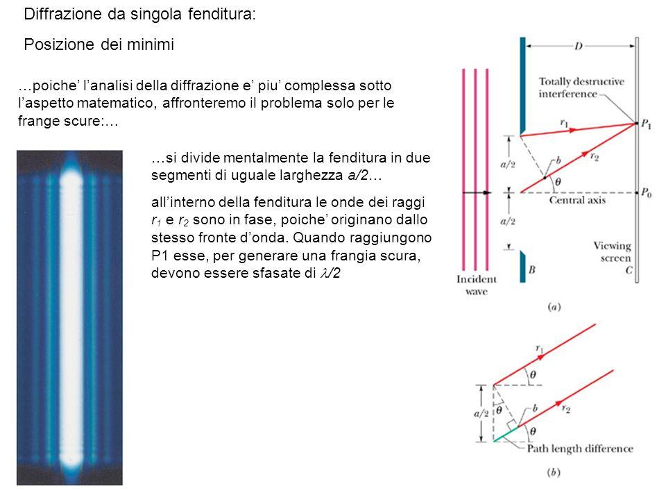 16 Diffrazione da singola fenditura: Posizione dei minimi …poiche lanalisi della diffrazione e piu complessa sotto laspetto matematico, affronteremo il problema solo per le frange scure:… …si divide mentalmente la fenditura in due segmenti di uguale larghezza a/2… allinterno della fenditura le onde dei raggi r 1 e r 2 sono in fase, poiche originano dallo stesso fronte donda.