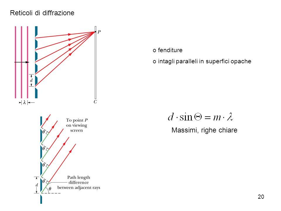 20 Reticoli di diffrazione o fenditure o intagli paralleli in superfici opache Massimi, righe chiare