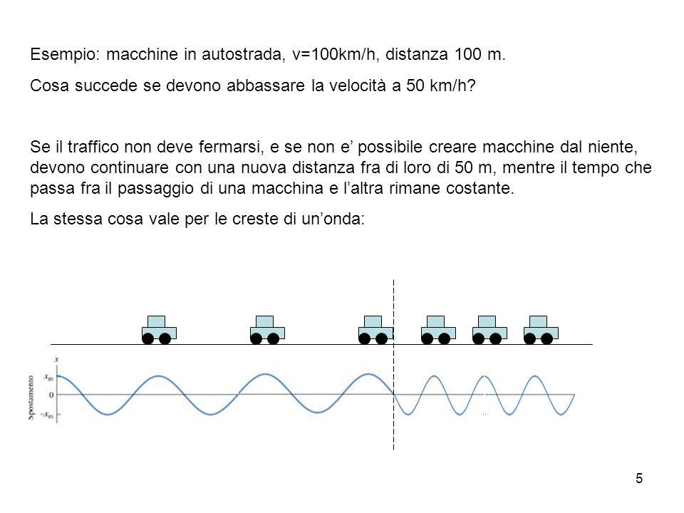 5 Esempio: macchine in autostrada, v=100km/h, distanza 100 m.