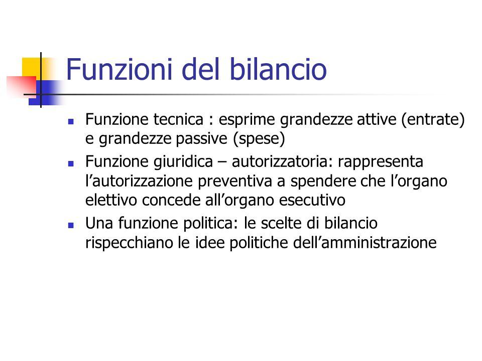 Funzioni del bilancio Funzione tecnica : esprime grandezze attive (entrate) e grandezze passive (spese) Funzione giuridica – autorizzatoria: rappresen