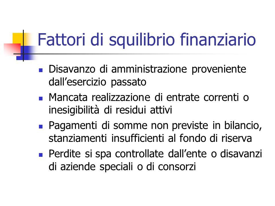 Fattori di squilibrio finanziario Disavanzo di amministrazione proveniente dallesercizio passato Mancata realizzazione di entrate correnti o inesigibi