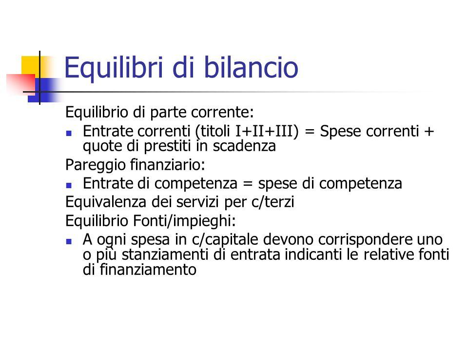 Equilibri di bilancio Equilibrio di parte corrente: Entrate correnti (titoli I+II+III) = Spese correnti + quote di prestiti in scadenza Pareggio finanziario: Entrate di competenza = spese di competenza Equivalenza dei servizi per c/terzi Equilibrio Fonti/impieghi: A ogni spesa in c/capitale devono corrispondere uno o più stanziamenti di entrata indicanti le relative fonti di finanziamento