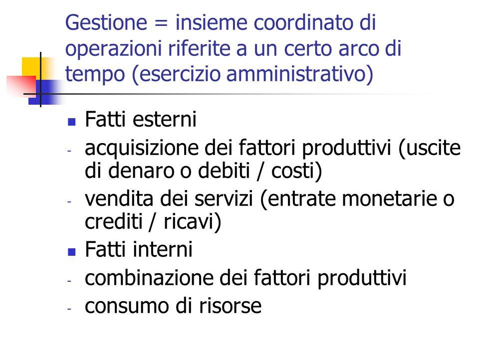 Gestione = insieme coordinato di operazioni riferite a un certo arco di tempo (esercizio amministrativo) Fatti esterni - acquisizione dei fattori prod