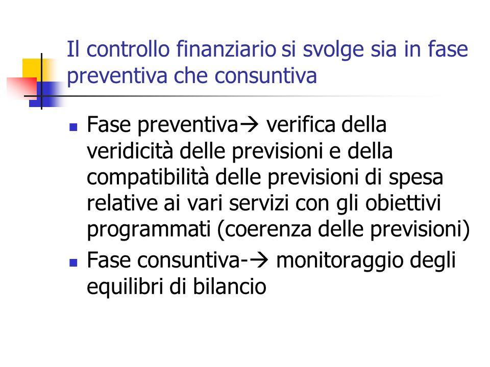 Il controllo finanziario si svolge sia in fase preventiva che consuntiva Fase preventiva verifica della veridicità delle previsioni e della compatibil
