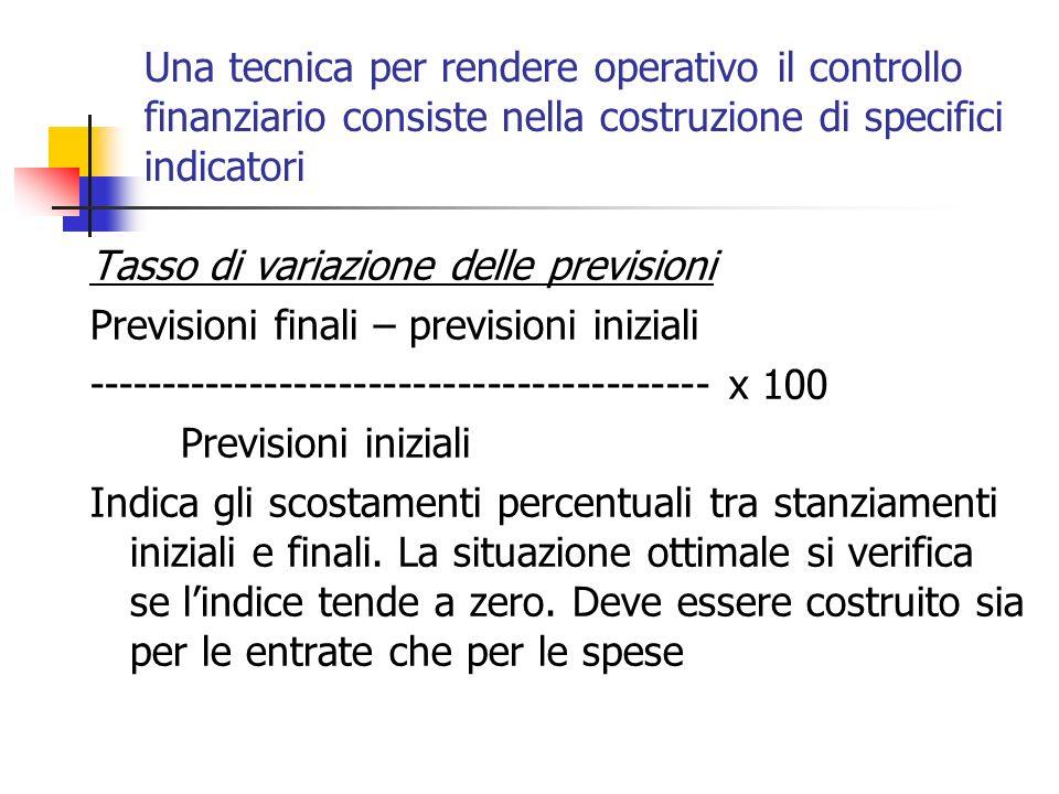 Una tecnica per rendere operativo il controllo finanziario consiste nella costruzione di specifici indicatori Tasso di variazione delle previsioni Previsioni finali – previsioni iniziali ------------------------------------------ x 100 Previsioni iniziali Indica gli scostamenti percentuali tra stanziamenti iniziali e finali.