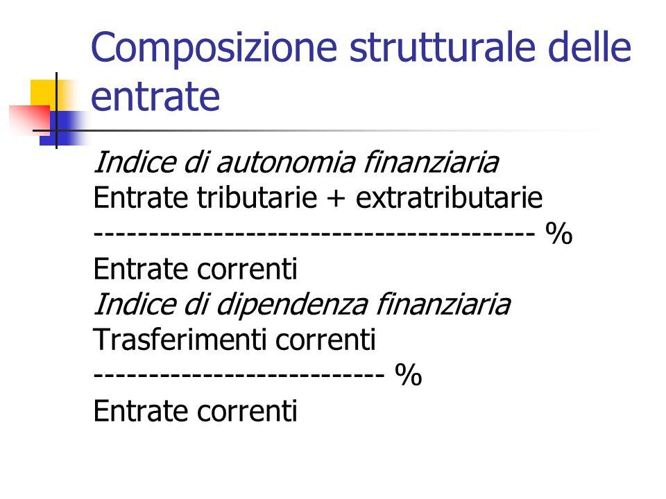 Composizione strutturale delle entrate Indice di autonomia finanziaria Entrate tributarie + extratributarie -----------------------------------------