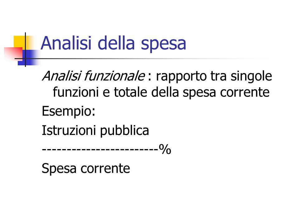 Analisi della spesa Analisi funzionale : rapporto tra singole funzioni e totale della spesa corrente Esempio: Istruzioni pubblica --------------------