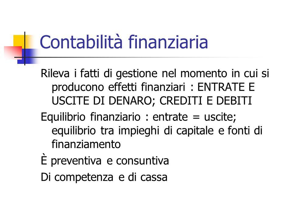 Contabilità finanziaria Rileva i fatti di gestione nel momento in cui si producono effetti finanziari : ENTRATE E USCITE DI DENARO; CREDITI E DEBITI E