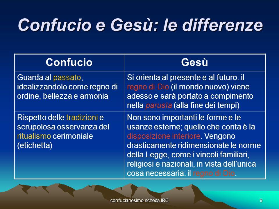confucianesimo-scheda IRC10 Confucio e Gesù: le differenze Etica individuale incentrata sulla famiglia Lindividuo è chiamato alla conversione Accettazione incondizionata della gerarchia Autorità come servizio e non come privilegio.