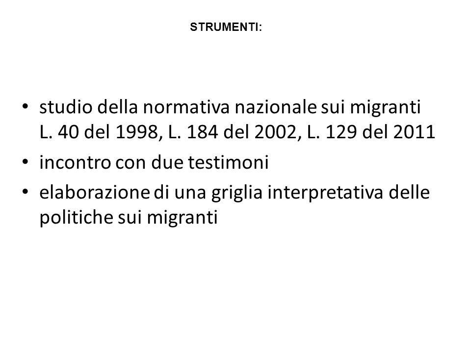 studio della normativa nazionale sui migranti L. 40 del 1998, L.