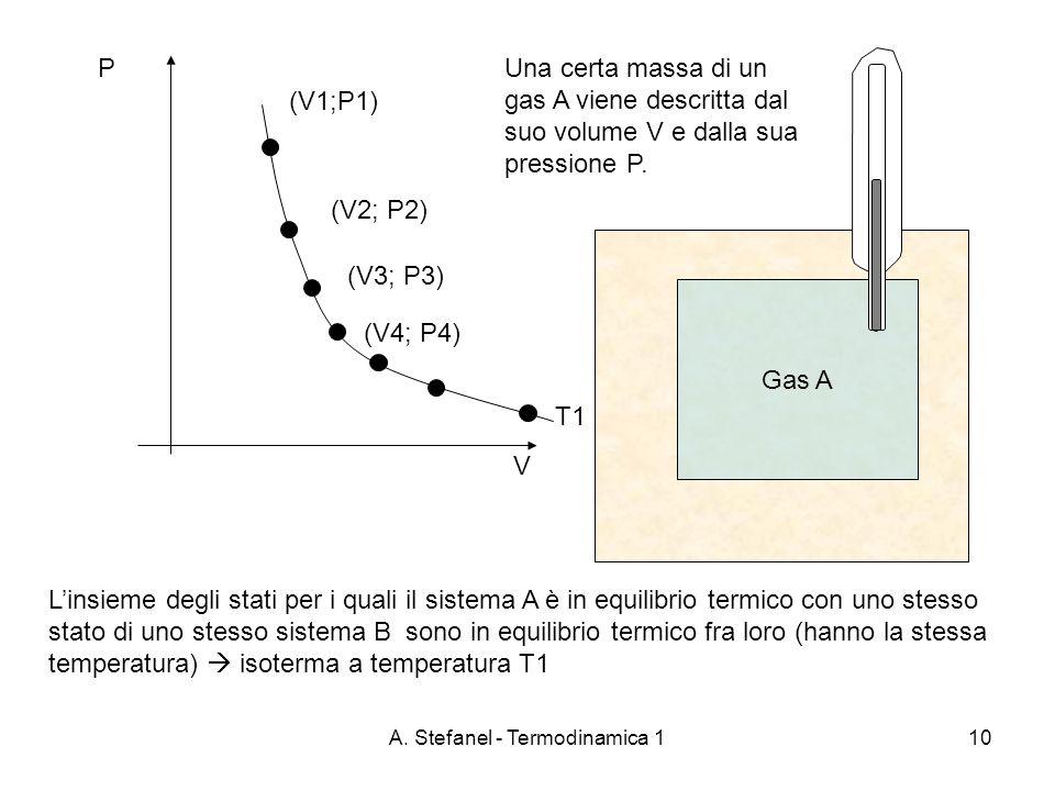 A. Stefanel - Termodinamica 110 P V Una certa massa di un gas A viene descritta dal suo volume V e dalla sua pressione P. Linsieme degli stati per i q