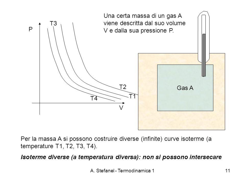 A. Stefanel - Termodinamica 111 P Per la massa A si possono costruire diverse (infinite) curve isoterme (a temperature T1, T2, T3, T4). Isoterme diver