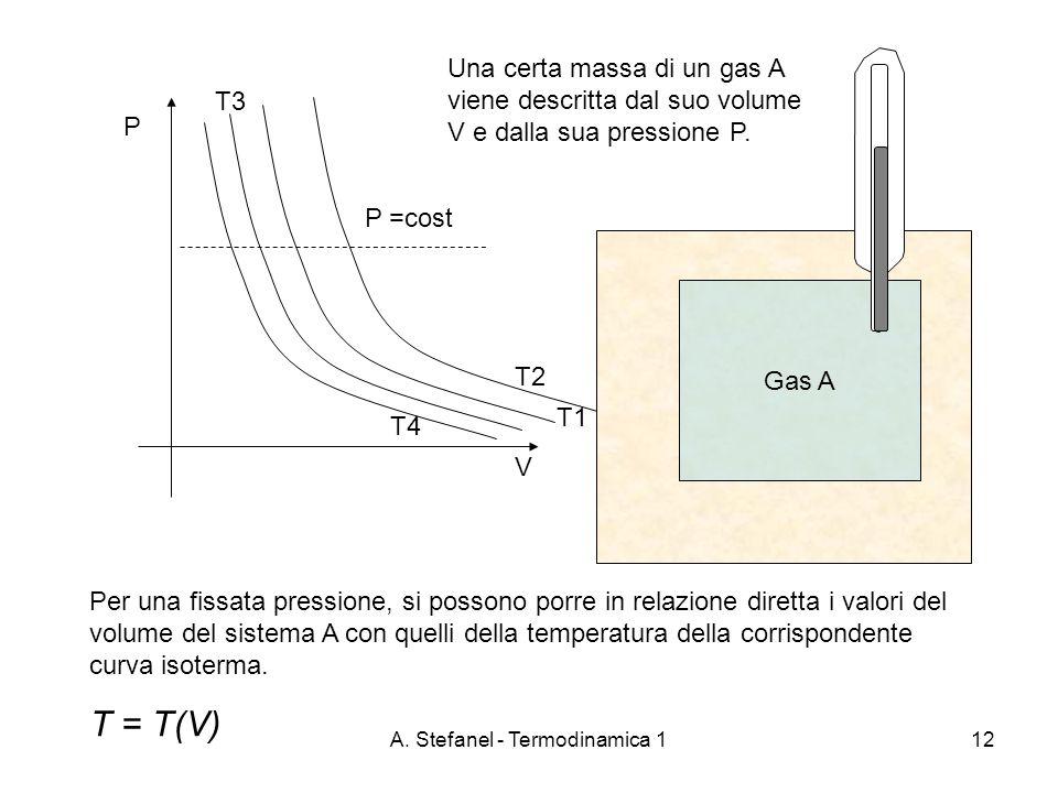 A. Stefanel - Termodinamica 112 P Per una fissata pressione, si possono porre in relazione diretta i valori del volume del sistema A con quelli della