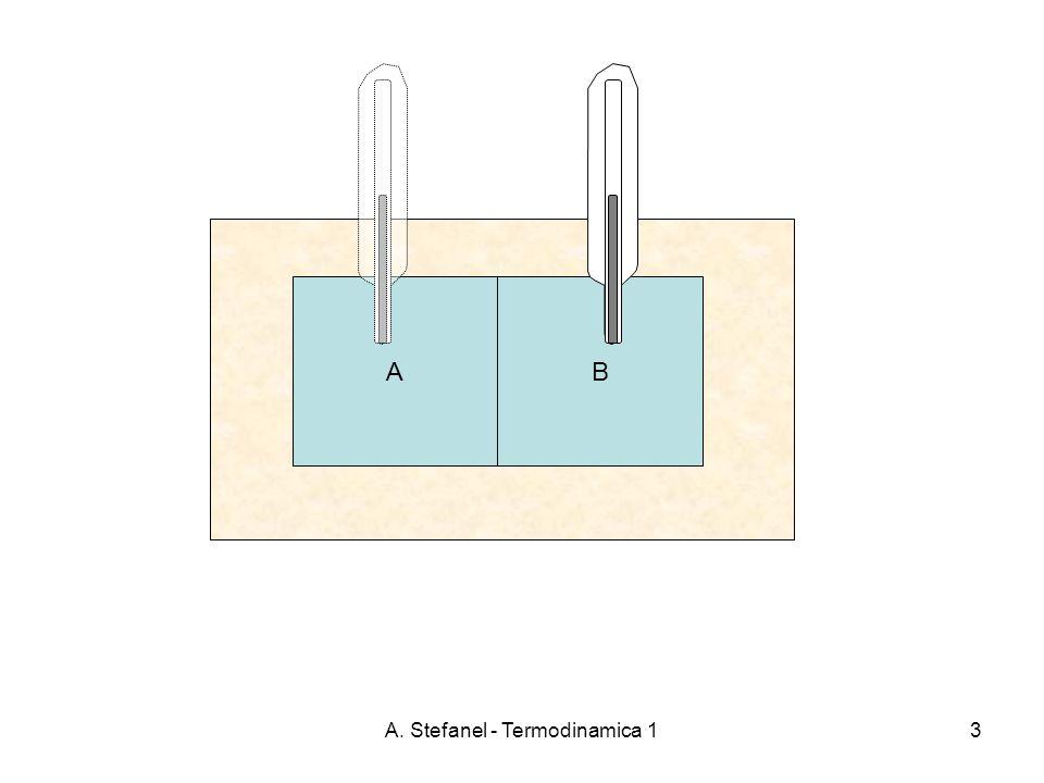 A. Stefanel - Termodinamica 114 100 °C 0 °C 100 parti 1/100 1°C