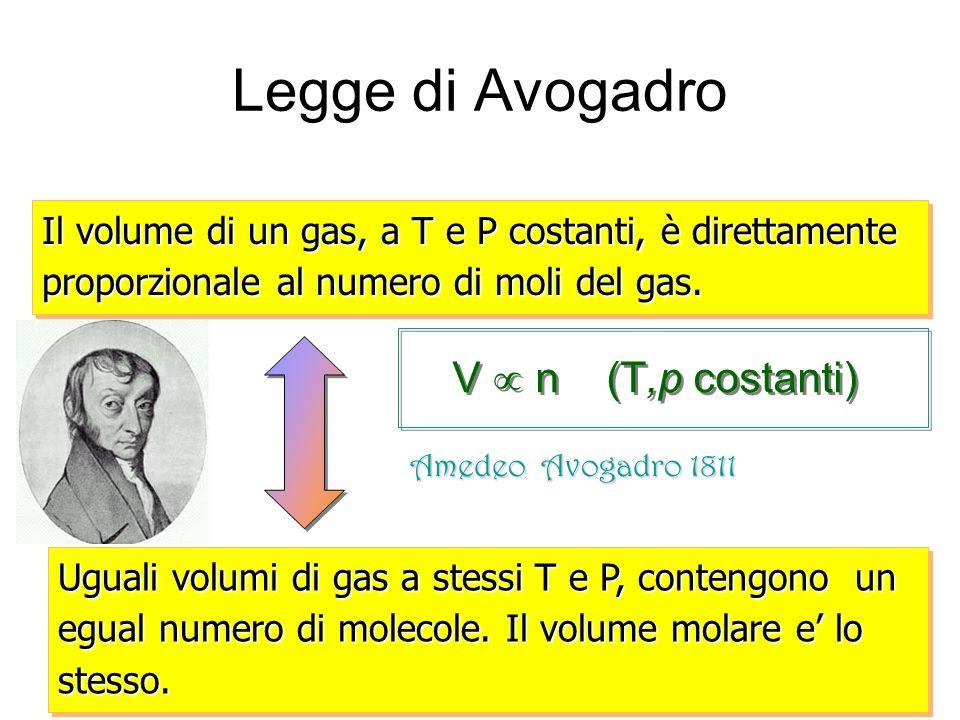 A. Stefanel - Termodinamica 133 Legge di Avogadro Il volume di un gas, a T e P costanti, è direttamente proporzionale al numero di moli del gas. Ugual
