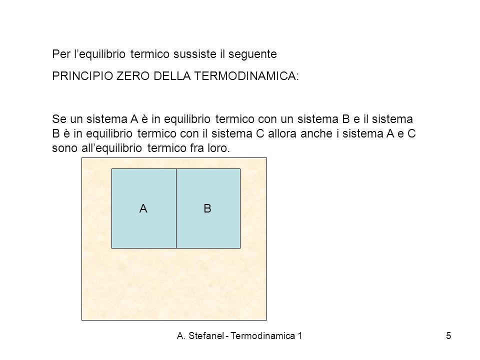 A. Stefanel - Termodinamica 15 Per lequilibrio termico sussiste il seguente PRINCIPIO ZERO DELLA TERMODINAMICA: Se un sistema A è in equilibrio termic