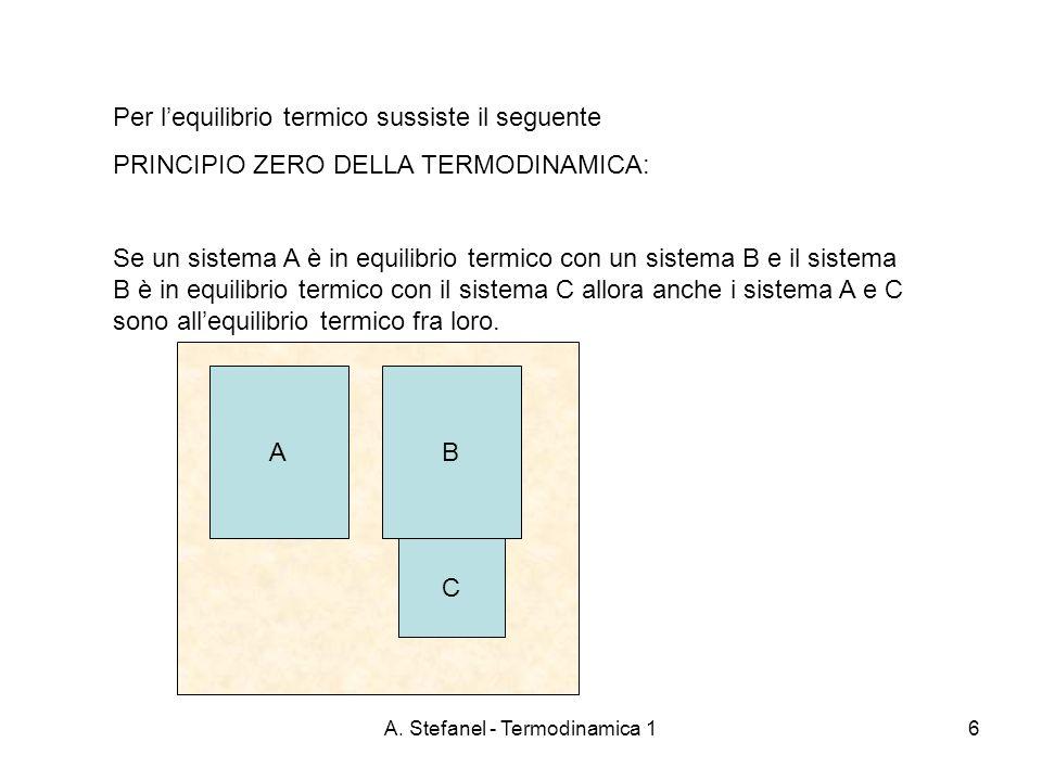 A. Stefanel - Termodinamica 16 Per lequilibrio termico sussiste il seguente PRINCIPIO ZERO DELLA TERMODINAMICA: Se un sistema A è in equilibrio termic