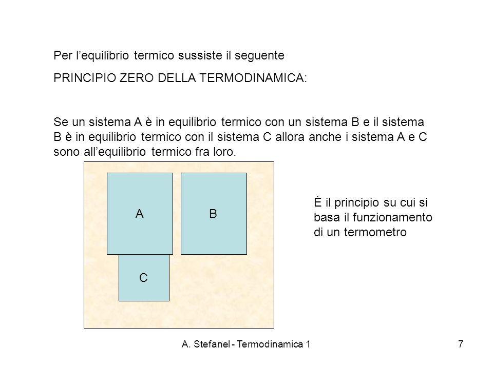 A. Stefanel - Termodinamica 17 Per lequilibrio termico sussiste il seguente PRINCIPIO ZERO DELLA TERMODINAMICA: Se un sistema A è in equilibrio termic
