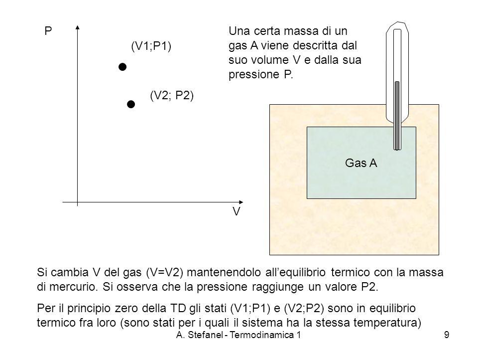 A. Stefanel - Termodinamica 19 PUna certa massa di un gas A viene descritta dal suo volume V e dalla sua pressione P. Si cambia V del gas (V=V2) mante