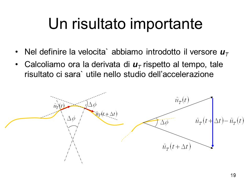 Un risultato importante Nel definire la velocita` abbiamo introdotto il versore u T Calcoliamo ora la derivata di u T rispetto al tempo, tale risultat