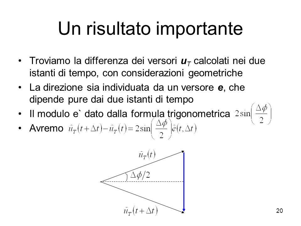 Un risultato importante Troviamo la differenza dei versori u T calcolati nei due istanti di tempo, con considerazioni geometriche La direzione sia ind