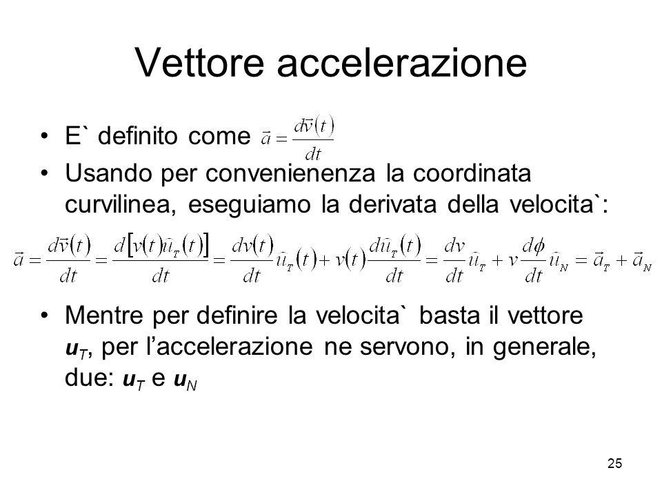 Vettore accelerazione E` definito come Usando per convenienenza la coordinata curvilinea, eseguiamo la derivata della velocita`: Mentre per definire l