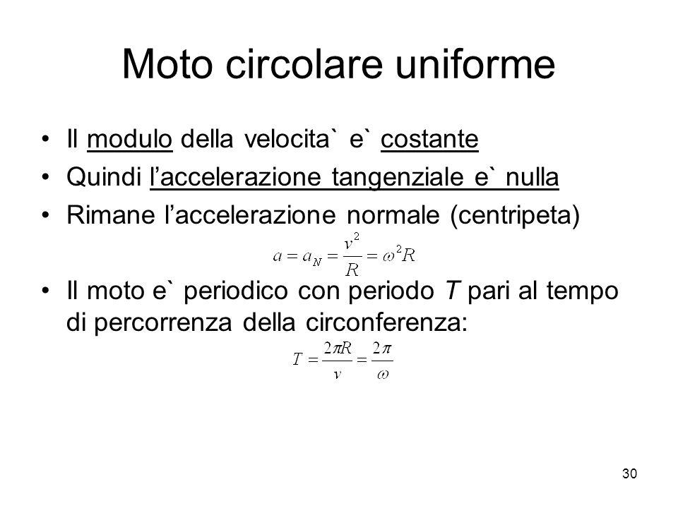 Moto circolare uniforme Il modulo della velocita` e` costante Quindi laccelerazione tangenziale e` nulla Rimane laccelerazione normale (centripeta) Il
