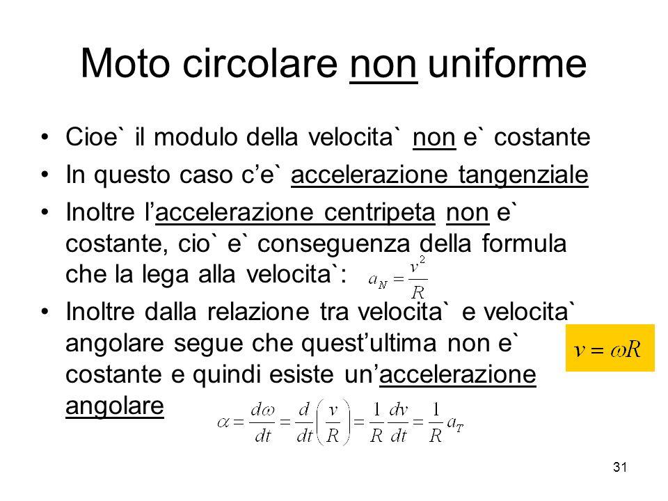 Moto circolare non uniforme Cioe` il modulo della velocita` non e` costante In questo caso ce` accelerazione tangenziale Inoltre laccelerazione centri