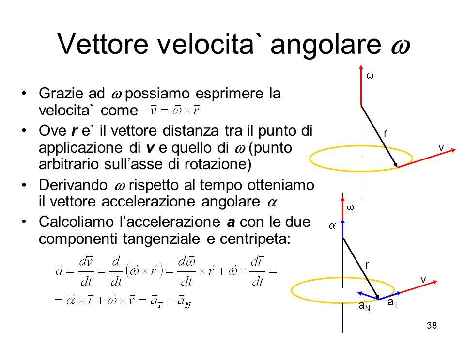 Vettore velocita` angolare Grazie ad possiamo esprimere la velocita` come Ove r e` il vettore distanza tra il punto di applicazione di v e quello di (