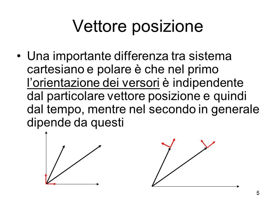 Vettore posizione Una importante differenza tra sistema cartesiano e polare è che nel primo lorientazione dei versori è indipendente dal particolare v