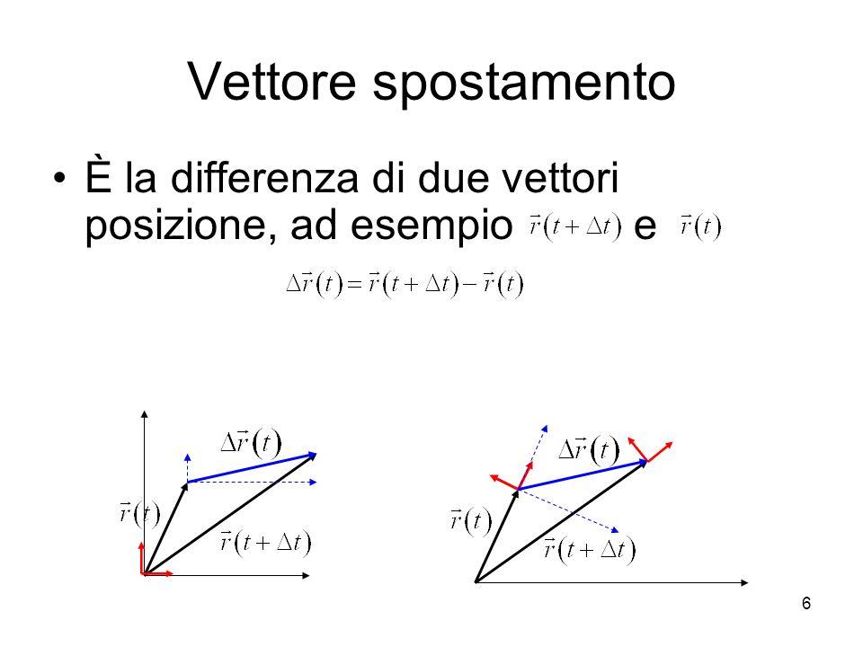 Vettore spostamento In coordinate cartesiane lo spostamento si può esprimere Ove non cè ambiguità sui versori da usare, in quanto sono gli stessi per i due vettori posizione 7