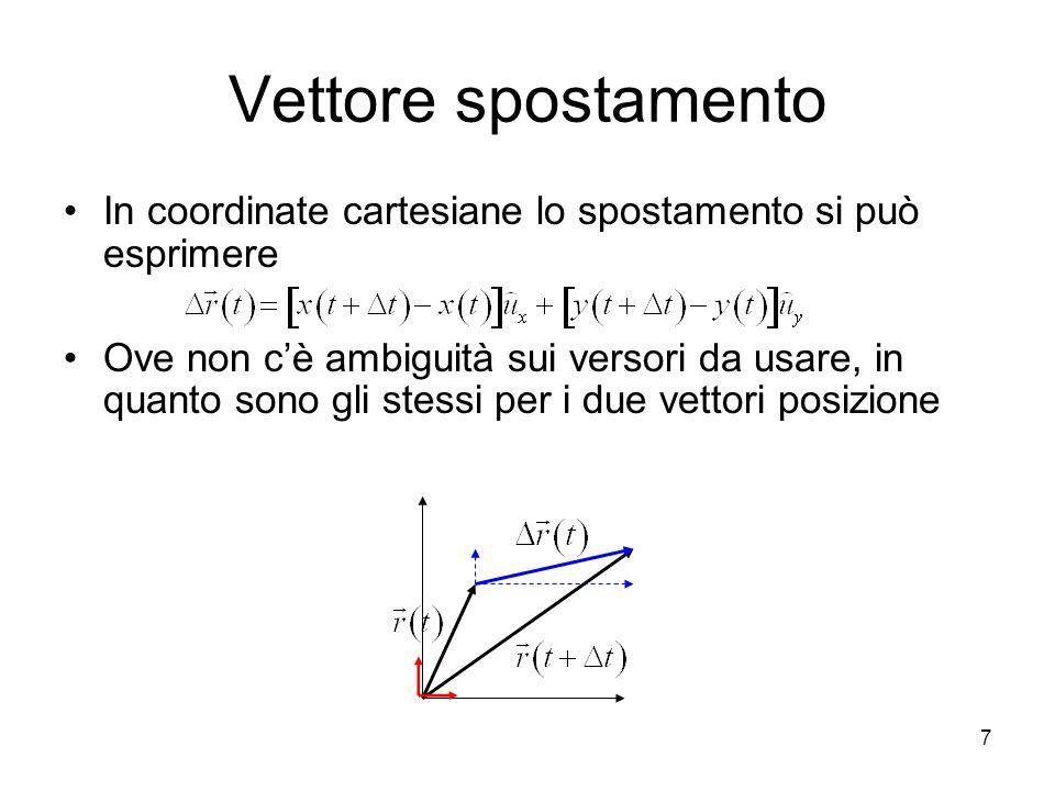 Vettore spostamento In coordinate cartesiane lo spostamento si può esprimere Ove non cè ambiguità sui versori da usare, in quanto sono gli stessi per