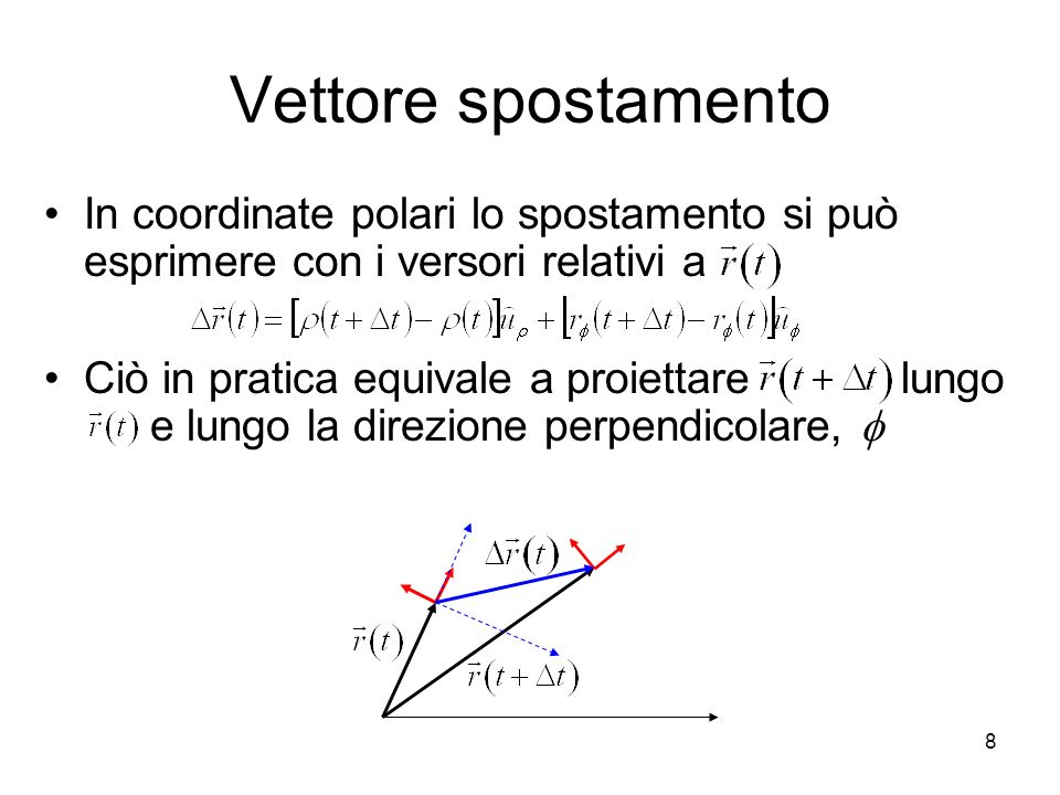 Vettore spostamento In coordinate polari lo spostamento si può esprimere con i versori relativi a Ciò in pratica equivale a proiettare lungo e lungo l