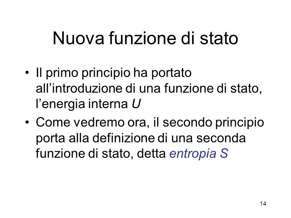 Nuova funzione di stato Il primo principio ha portato allintroduzione di una funzione di stato, lenergia interna U Come vedremo ora, il secondo principio porta alla definizione di una seconda funzione di stato, detta entropia S 14