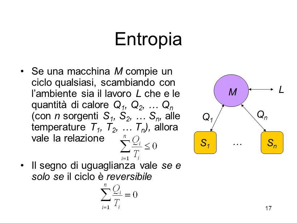Entropia Se una macchina M compie un ciclo qualsiasi, scambiando con lambiente sia il lavoro L che e le quantità di calore Q 1, Q 2, … Q n (con n sorgenti S 1, S 2, … S n, alle temperature T 1, T 2, … T n ), allora vale la relazione Il segno di uguaglianza vale se e solo se il ciclo è reversibile M S1S1 L Q1Q1 SnSn QnQn … 17