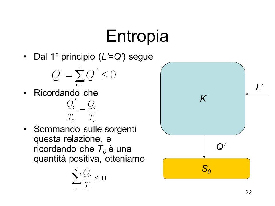 Entropia Dal 1° principio (L=Q) segue Ricordando che Sommando sulle sorgenti questa relazione, e ricordando che T 0 è una quantità positiva, otteniamo L S0S0 Q K 22