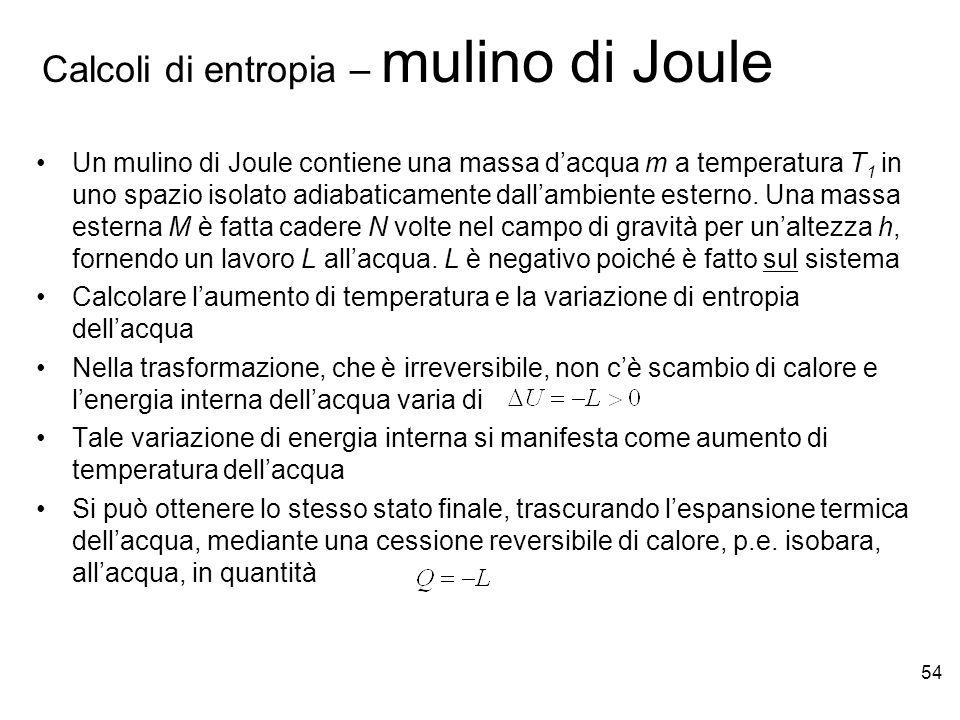 54 Un mulino di Joule contiene una massa dacqua m a temperatura T 1 in uno spazio isolato adiabaticamente dallambiente esterno.