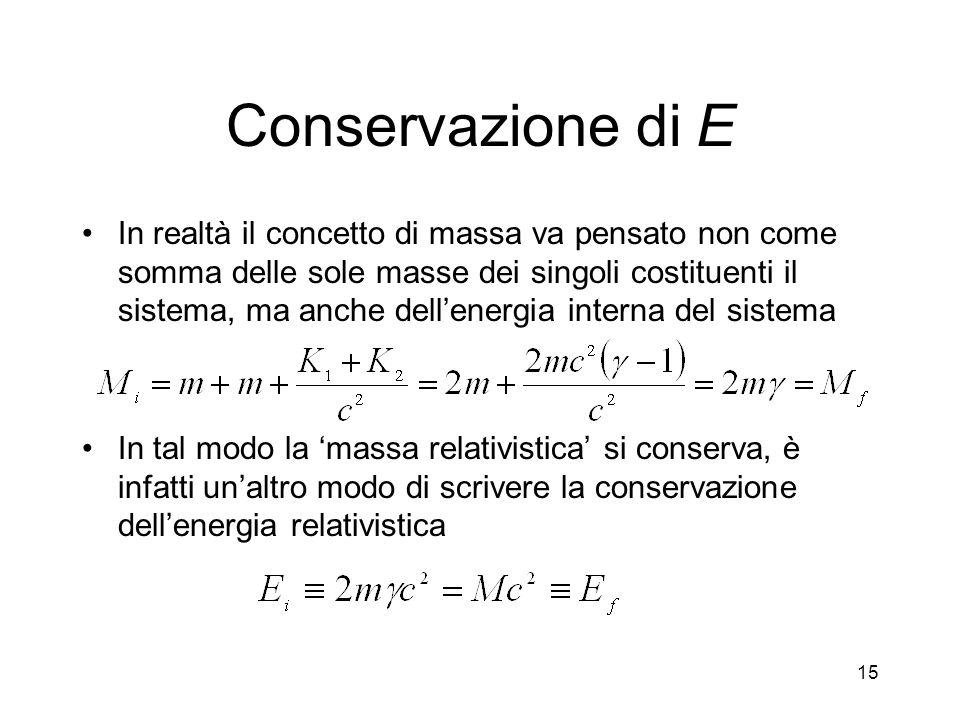 Conservazione di E In realtà il concetto di massa va pensato non come somma delle sole masse dei singoli costituenti il sistema, ma anche dellenergia interna del sistema In tal modo la massa relativistica si conserva, è infatti unaltro modo di scrivere la conservazione dellenergia relativistica 15