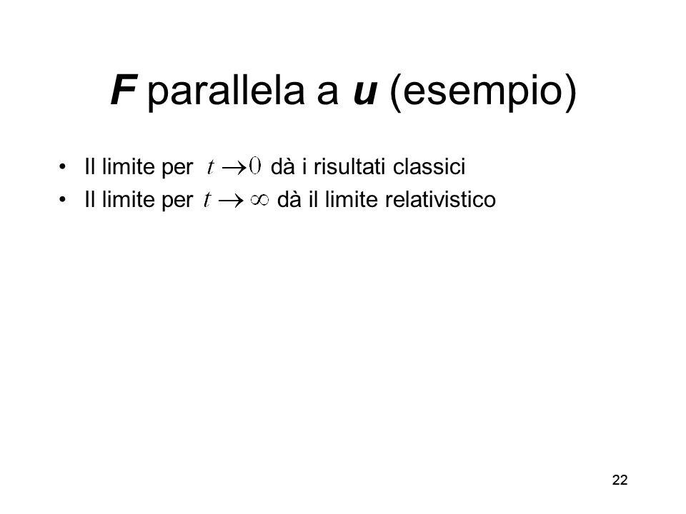 22 F parallela a u (esempio) Il limite per dà i risultati classici Il limite per dà il limite relativistico