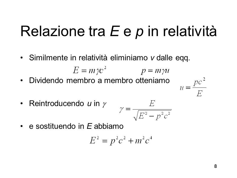 88 Relazione tra E e p in relatività Similmente in relatività eliminiamo v dalle eqq. Dividendo membro a membro otteniamo Reintroducendo u in e sostit