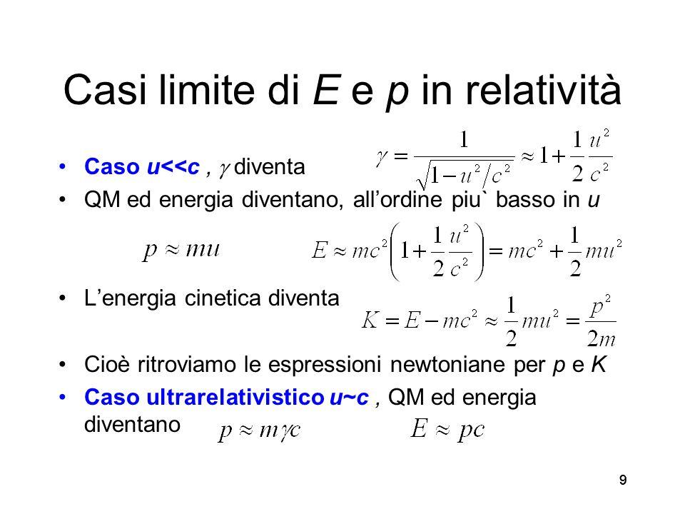99 Casi limite di E e p in relatività Caso u<<c, diventa QM ed energia diventano, allordine piu` basso in u Lenergia cinetica diventa Cioè ritroviamo le espressioni newtoniane per p e K Caso ultrarelativistico u~c, QM ed energia diventano 9
