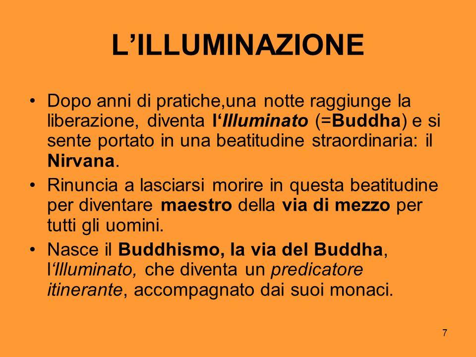 7 LILLUMINAZIONE Dopo anni di pratiche,una notte raggiunge la liberazione, diventa lIlluminato (=Buddha) e si sente portato in una beatitudine straord