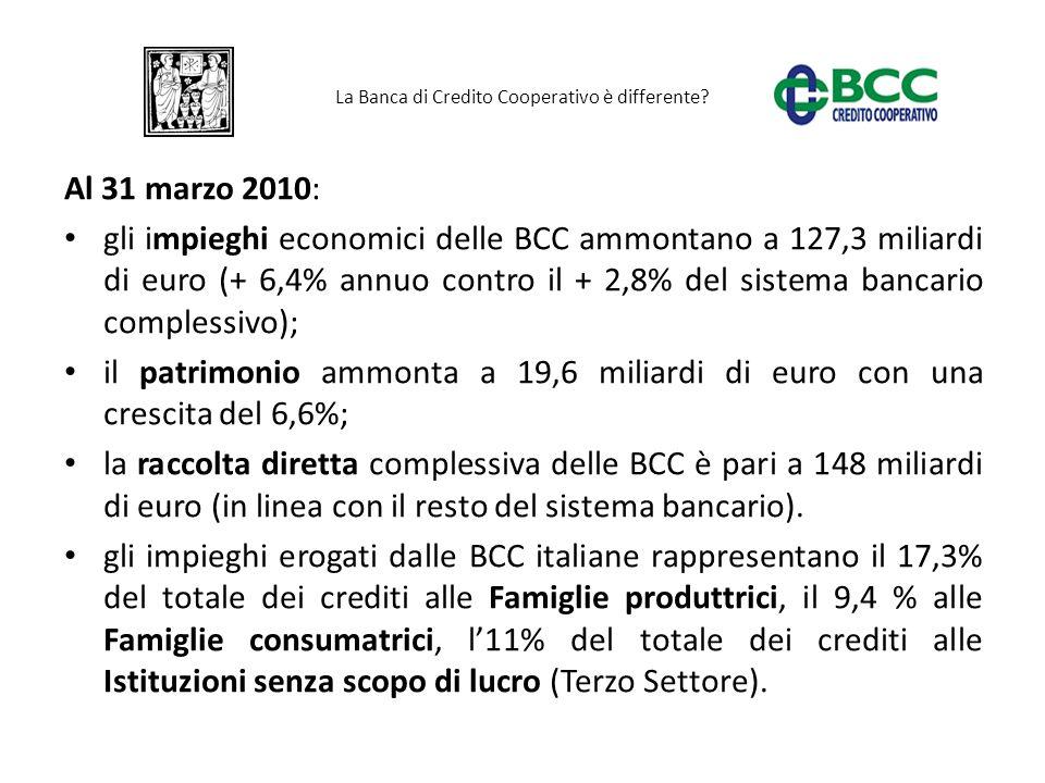La Banca di Credito Cooperativo è differente? Al 31 marzo 2010: gli impieghi economici delle BCC ammontano a 127,3 miliardi di euro (+ 6,4% annuo cont
