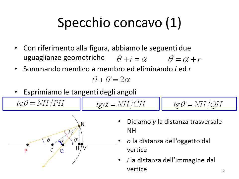 12 Specchio concavo (1) Con riferimento alla figura, abbiamo le seguenti due uguaglianze geometriche Sommando membro a membro ed eliminando i ed r Esp