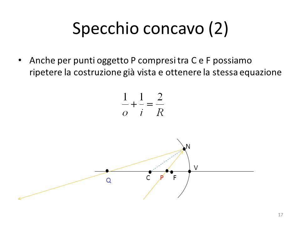 17 Specchio concavo (2) Anche per punti oggetto P compresi tra C e F possiamo ripetere la costruzione già vista e ottenere la stessa equazione 17 V CF